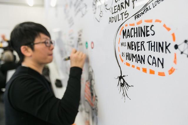 人、機器、創造力