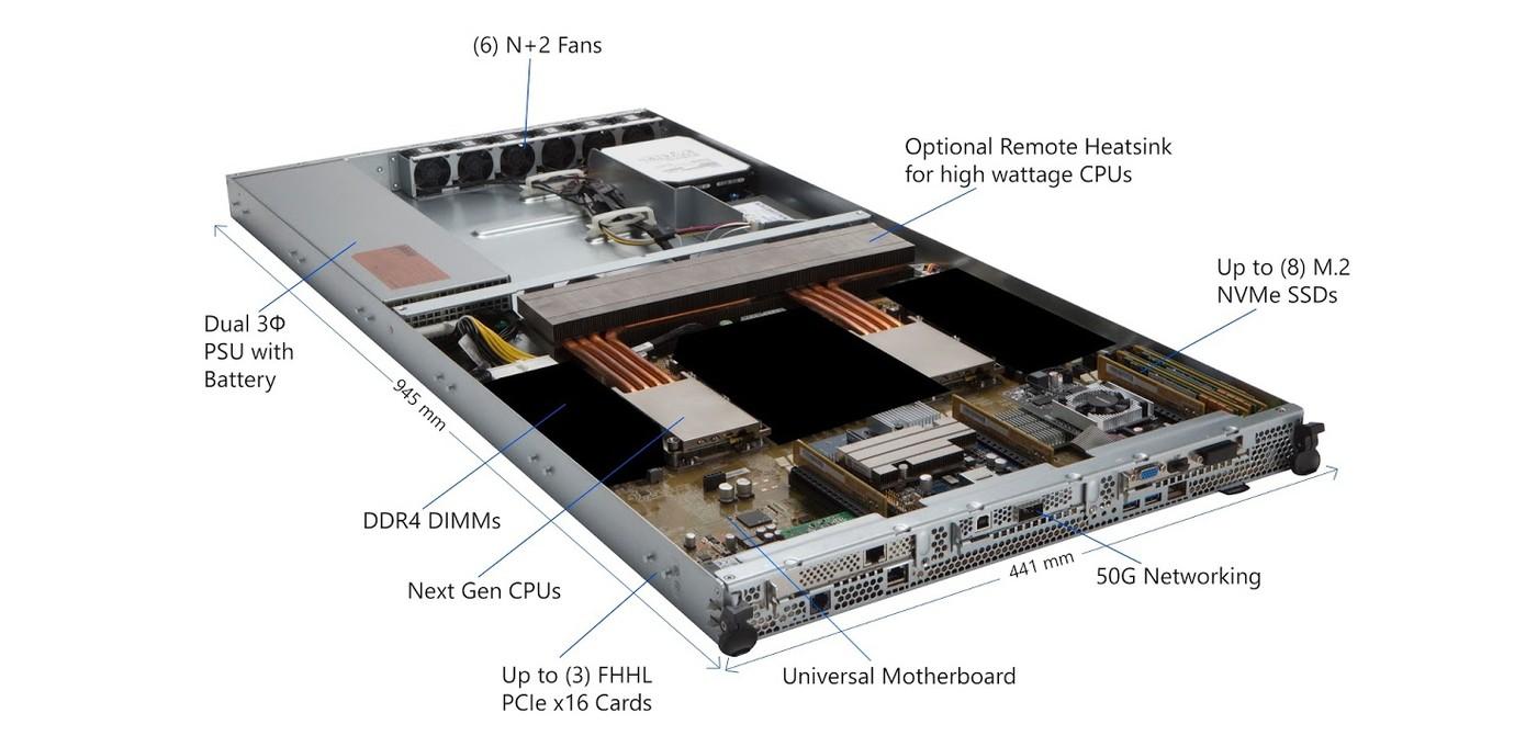 微軟開源雲端硬體設計「奧林帕斯計畫」