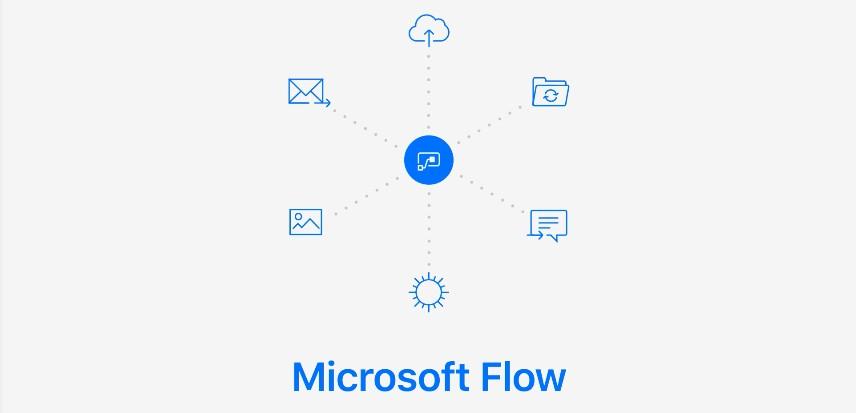 微軟版的IFTTT:Microsoft Flow正式上線!
