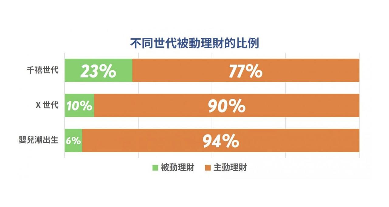 百度支付顧問蔡凱龍:別被市場大小蒙蔽,台灣的FinTech很有前途