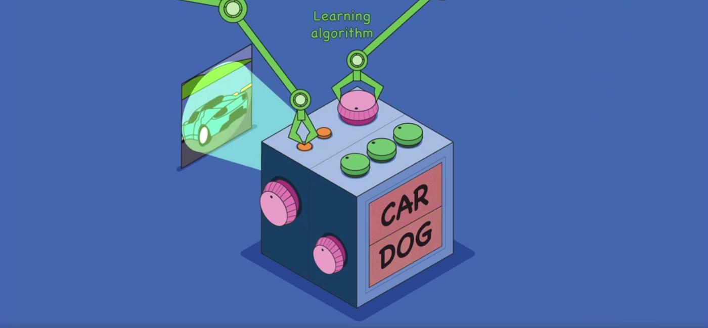 Facebook的AI入門課!用三段動畫講解人工智慧如何運作