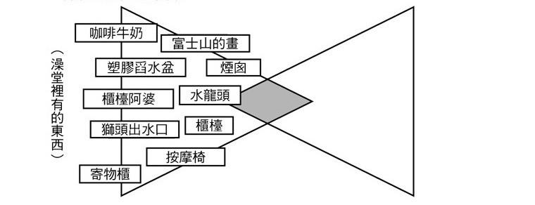 白三角筆記_2.jpg
