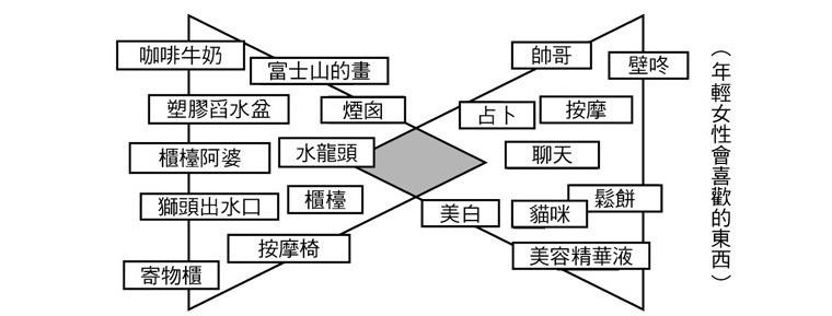 白三角筆記_3.jpg