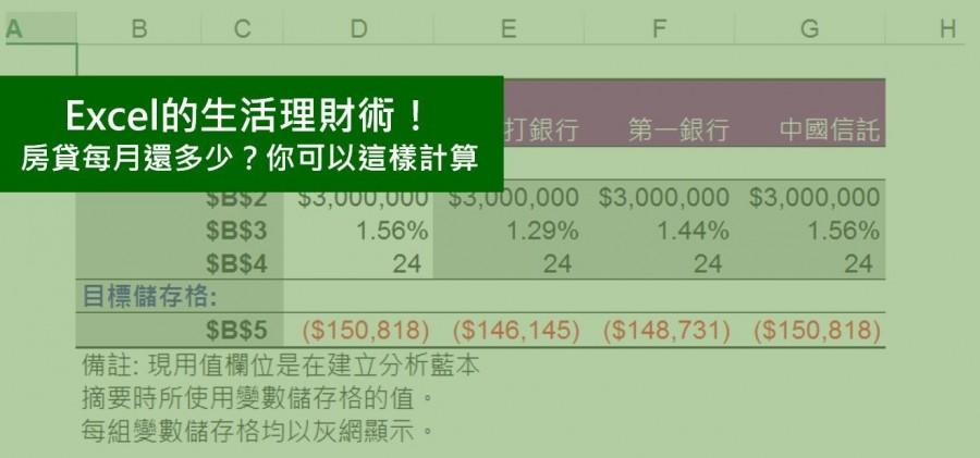 Excel的生活理財術!房屋貸款的每月還多少?你可以這樣計算