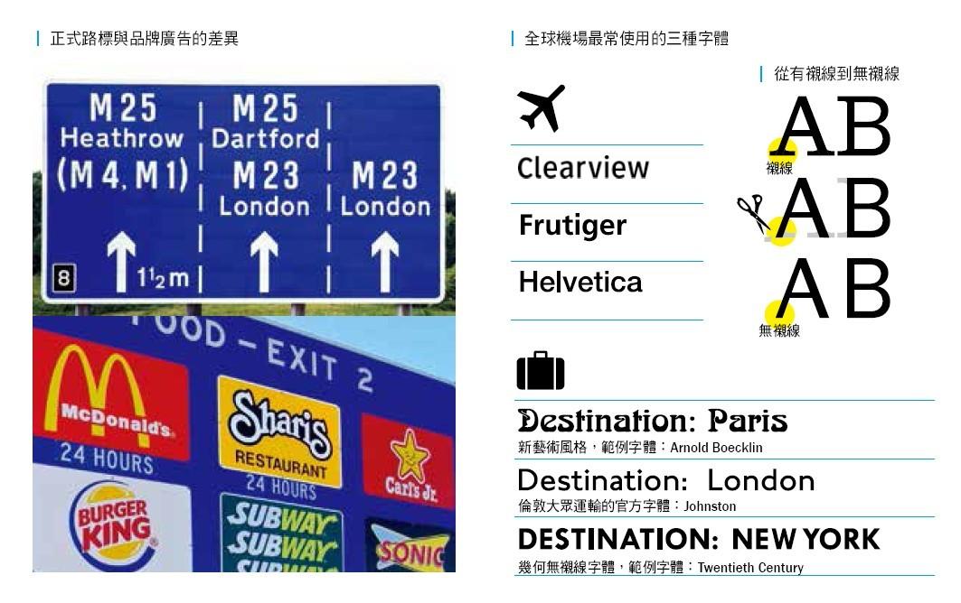 字體,真的有差嗎? 一窺生活中字型設計的秘密 - 華安 - ceo.lin的博客