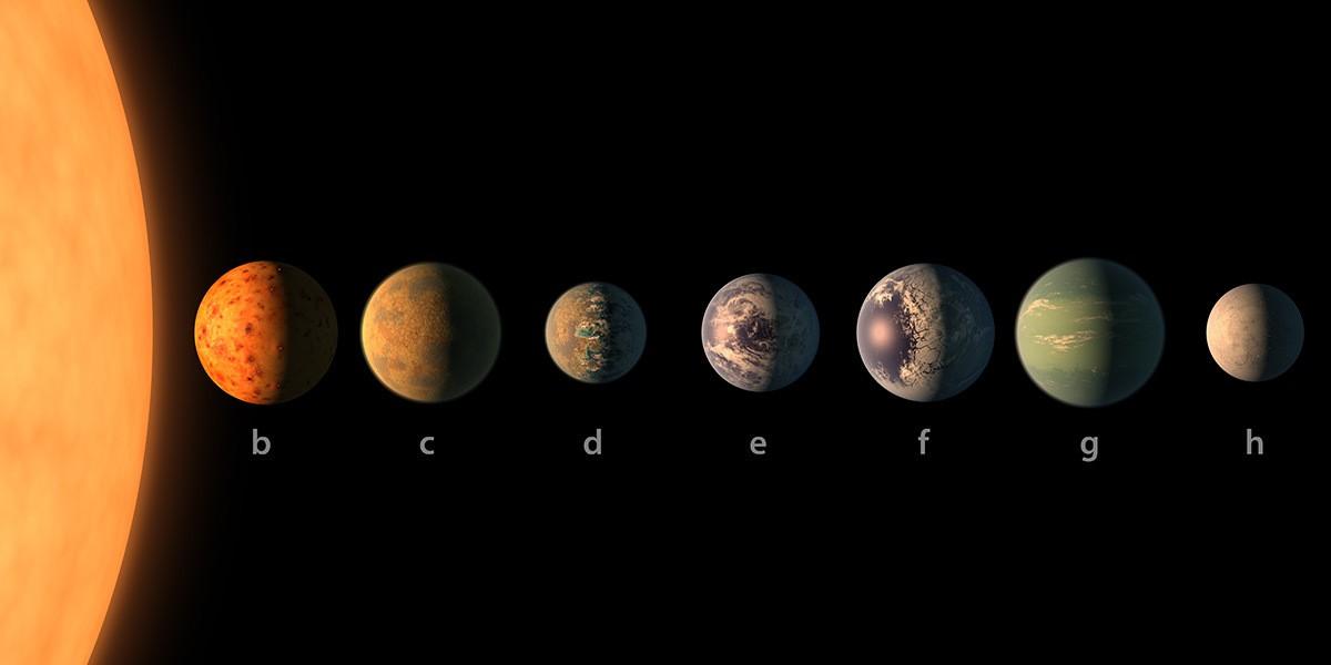 適合人居住!NASA宣佈發現七個「與地球相似」的行星