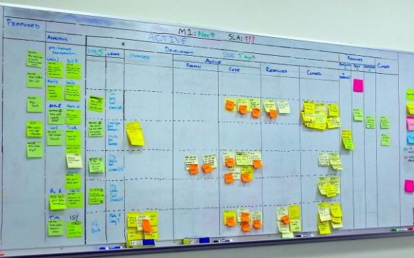 視覺化的專案管理工具:活用Planner、Trello的專案看板管理術,讓工作井井有條