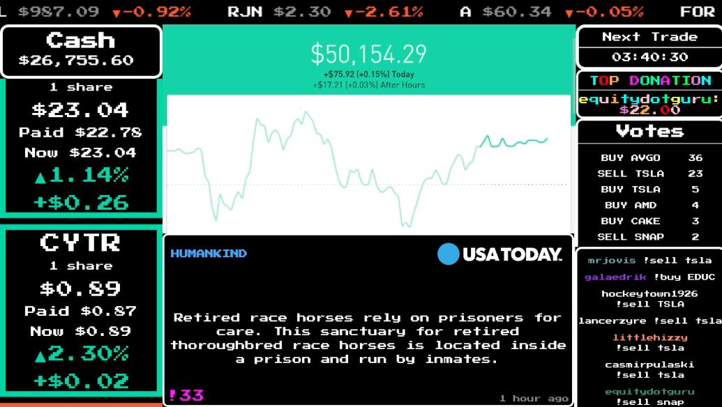 在Twitch開直播、自掏腰包5萬美元讓網友共同操盤股票交易的工程師:頻道會永遠開著