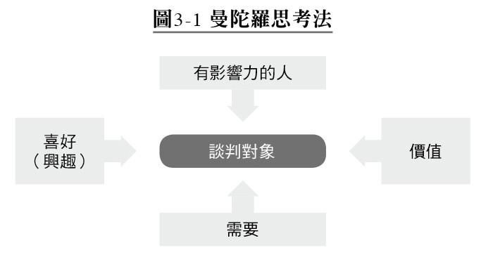 業務精進 - Magazine cover