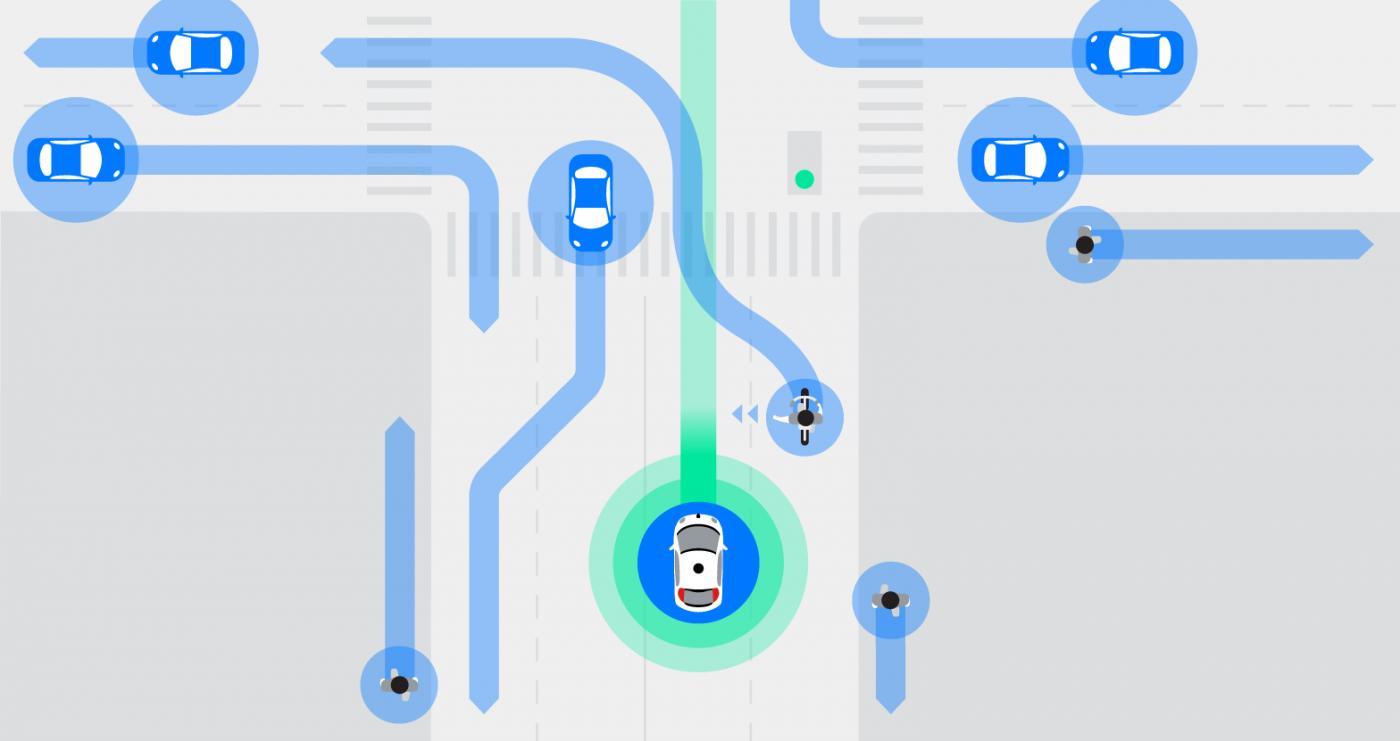 全自動化汽車無處不在的未來,會呈現何種模樣?