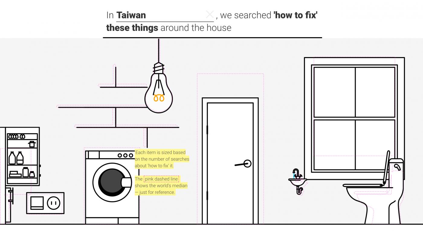 你都問Google些什麼?數據指出台灣人愛問「如何修馬桶」