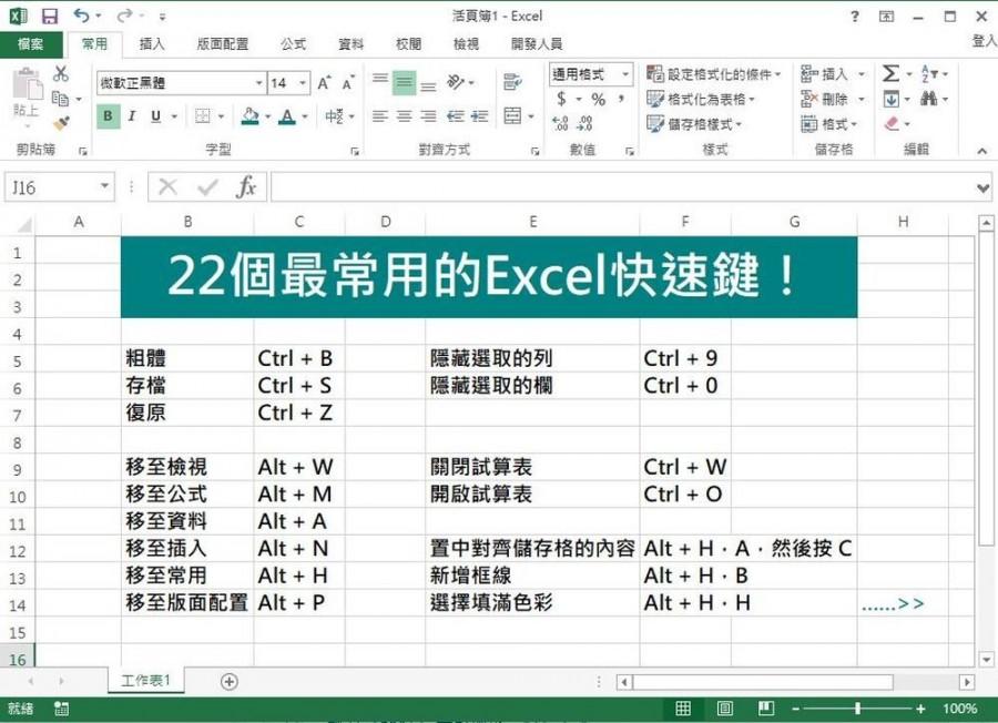 官方認證Excel最常用的22個快速鍵,學起來就能事半功倍!