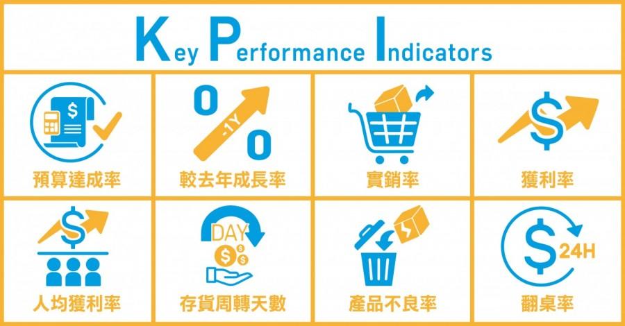 又到了考核 KPI 的時刻!除了賺多少錢,老闆還在乎的 8 個績效指標