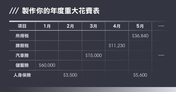 年終獎金table02.png