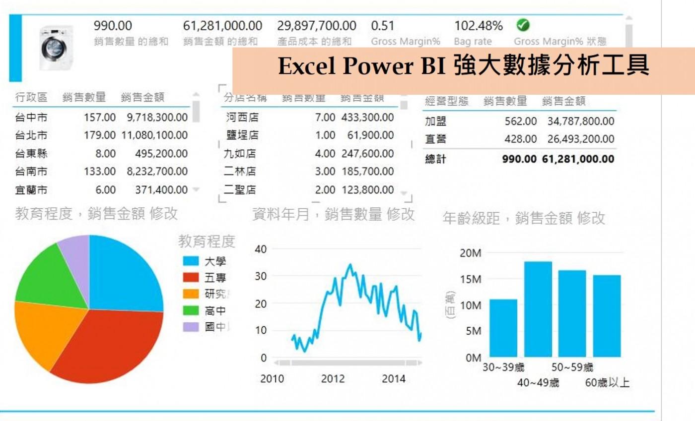 Excel Power BI,點燃自助式商業智慧時代!