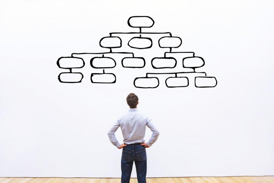 不再讓部門分工阻礙公司成長!成立「新事業部」該注意的5個原則
