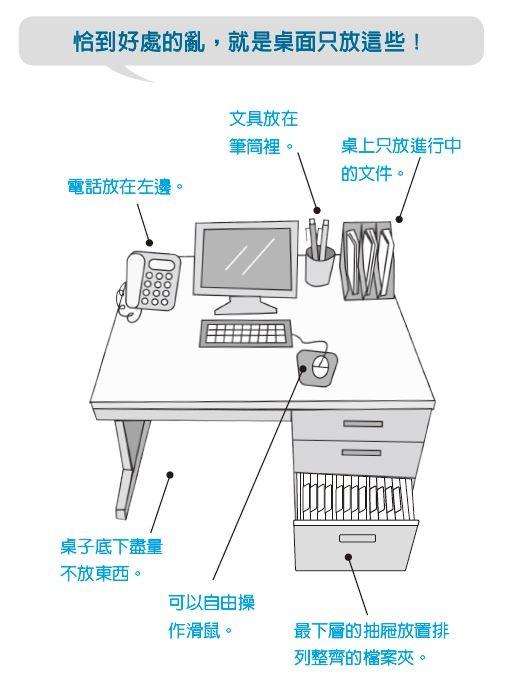 你的辦公桌為什麼這麼亂?工作能力強的人,座位都有一個特點 | 經理人