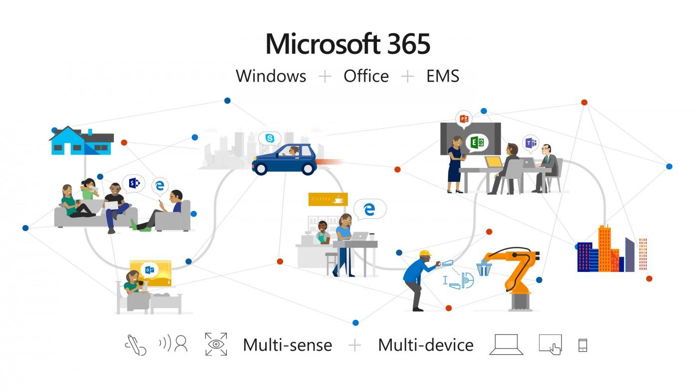 微軟Build 2018發佈一系列技術創新 激力開發者打造智慧應用 與Microsoft 365共創智慧工作場域