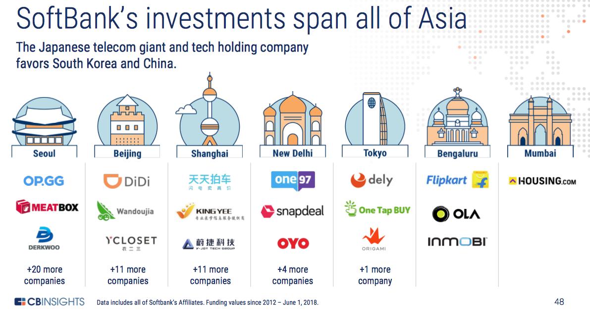 亞洲矽谷其實在中國?CB Insights公布全球25大科技中心