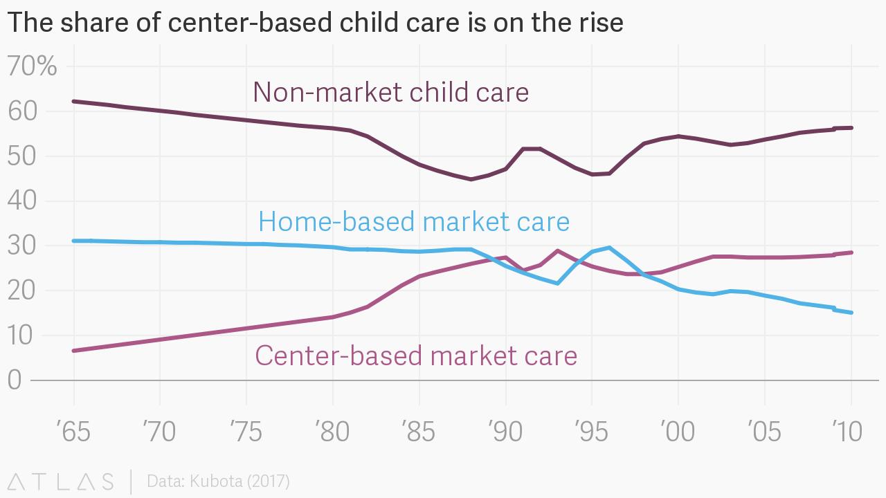 共享经济解决父母托育和老师创业问题,美国新创打造幼托版Airbnb
