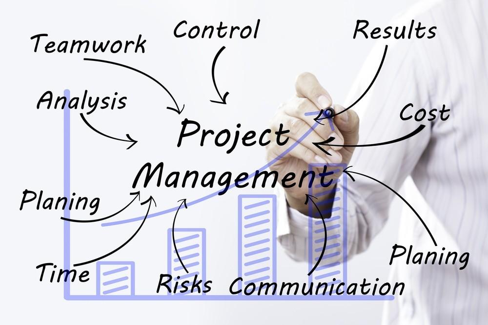 學習專案管理的基本思維