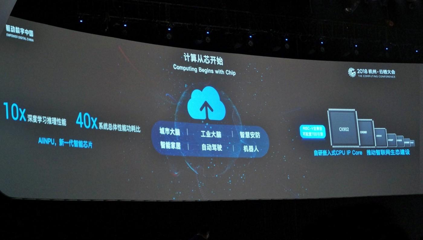 阿里巴巴也要有「芯」,成立平頭哥半導體公司的由來是這個