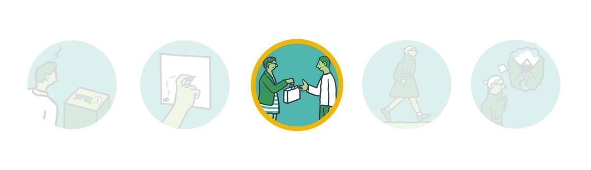五個步驟,洞悉消費者歷程、建立品牌忠誠度