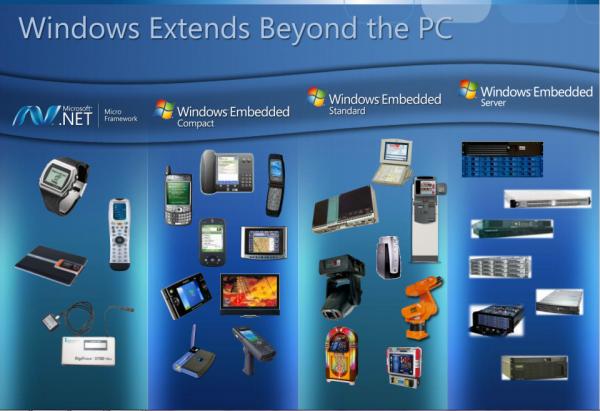 再见Windows XP!最后的延伸支持也结束了,17年历史终於画下句点