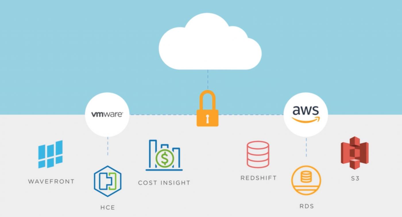 搶數位轉型商機,VMware聯手AWS在台推企業混合雲服務