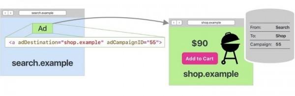 苹果浏览器Safari将上线新隐私功能,为Google、Facebook的广告追踪设路障