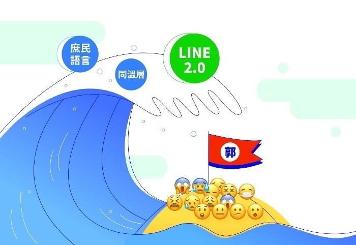 從郭董沒搞懂的LINE官方帳號操作,看郭台銘選戰失利之因