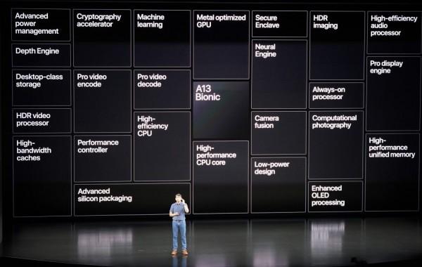 专访苹果高阶副总裁席勒:在iPhone 11背后改变一切的A13仿生芯片