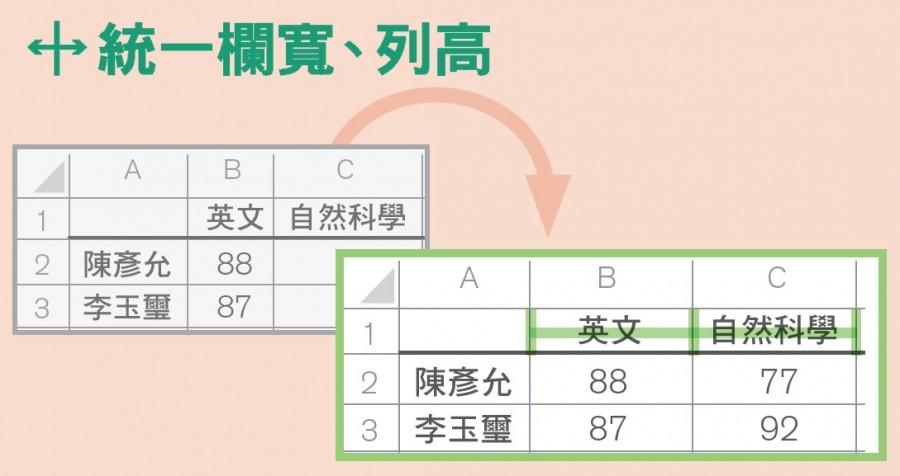 <b>谁说新创不用做报表Excel内建按钮超强高手私藏5个小祕诀</b>