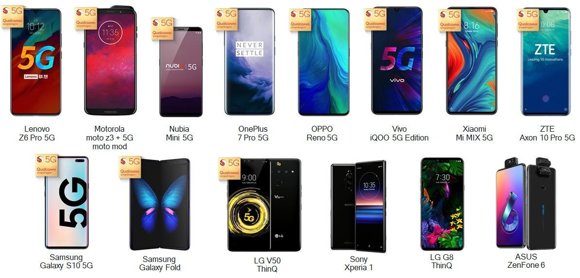 5G「熱商機」雙鴻、超眾、泰碩、業強、聯德-KY五雄爭搶,誰是大贏家?