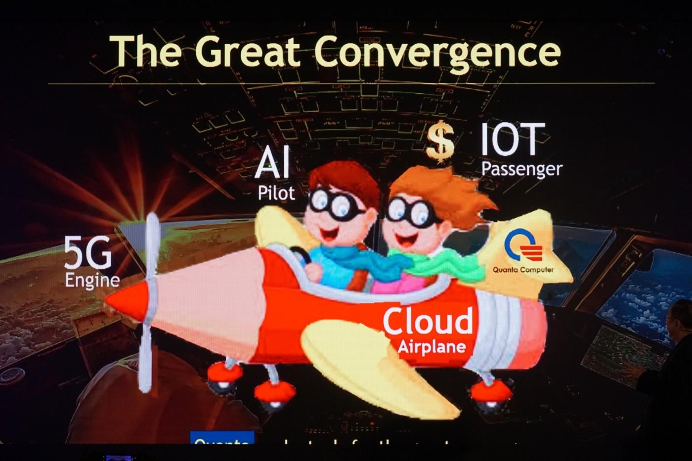 林百里一張圖妙解5G+AI商機,點名這3個產業最快落地