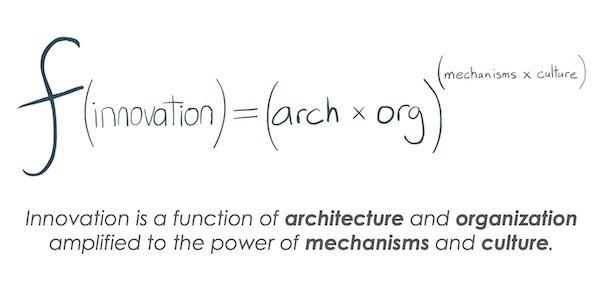 亞馬遜如何不斷創新並保持成功?看Martech之父解析電商龍頭的勝利方程式