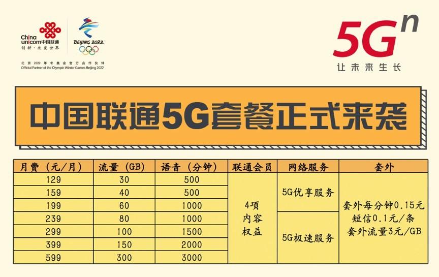 中國正式開通5G,三大電信稱:預約上網用戶達1千萬人