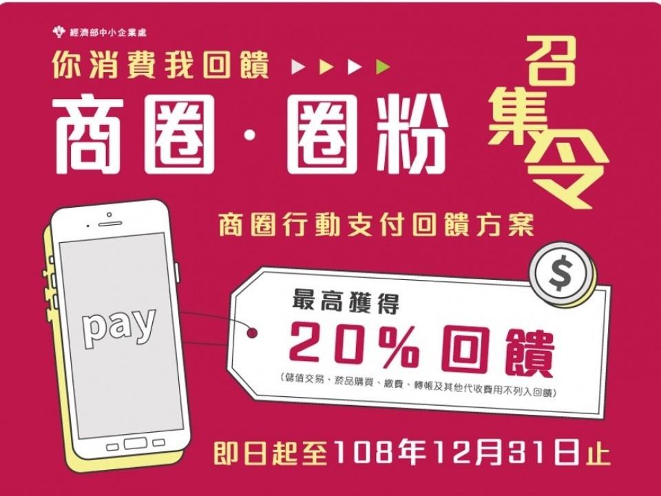 實體商圈行動支付回饋最多 100%,每月最多省 5000 元!