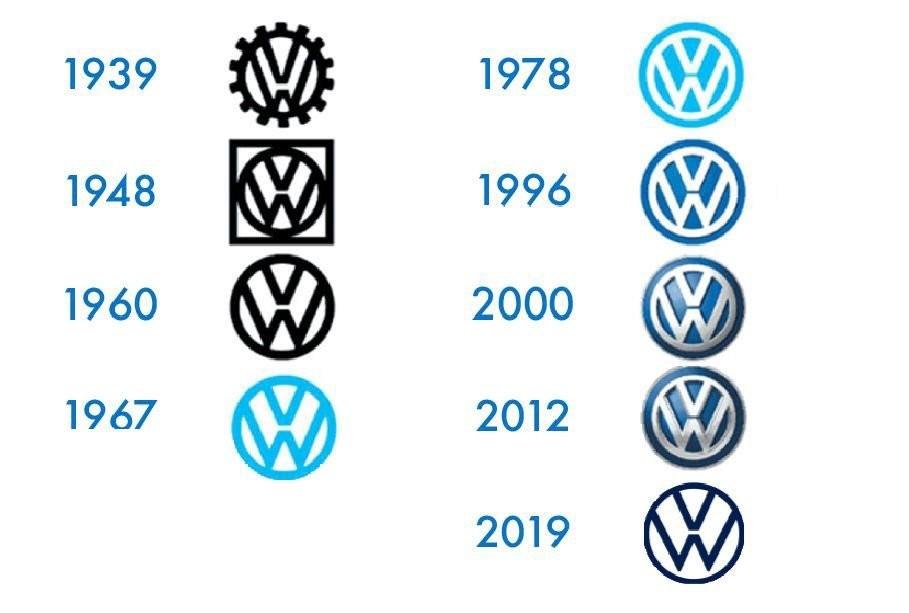 福斯、奧迪都把logo「壓扁了」,為什麼車廠紛紛換上新視覺設計?