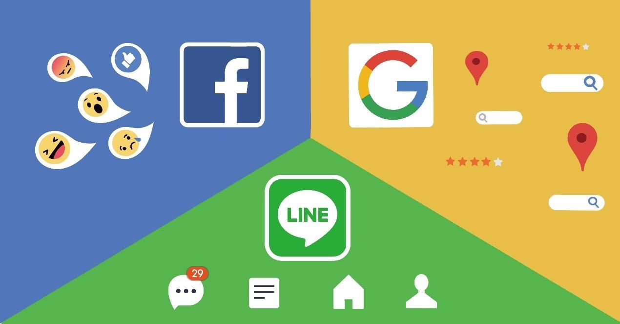 Google vs Facebook vs LINE:誰的行銷投資報酬率高?