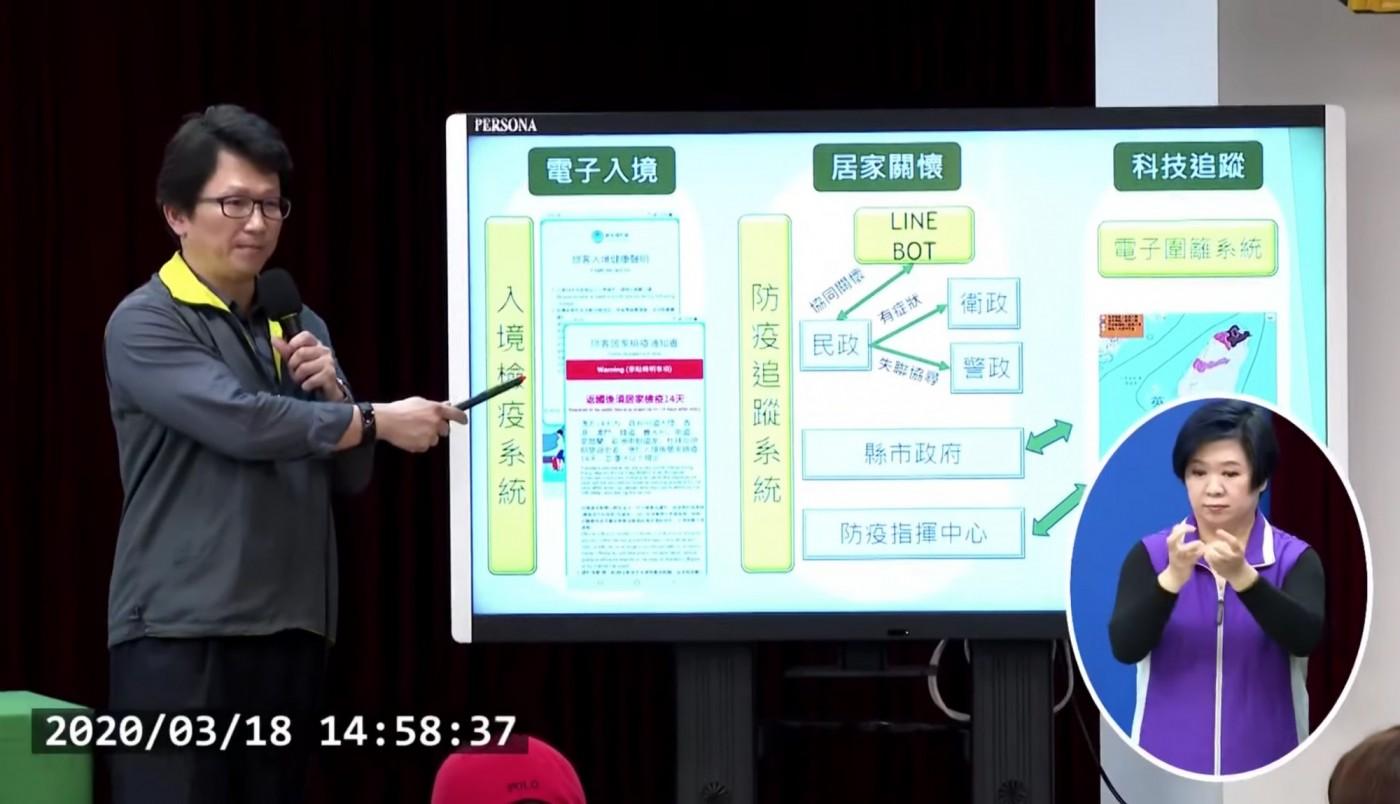 武漢肺炎防疫追蹤升級!衛福部聯手LINE、HTC提升效率,設置了「電子圍籬」