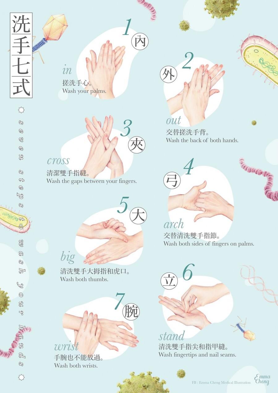 img 1584532731 82067@900 - 7个新冠病毒肺炎插画创作!故宫小编、浮世绘、医学素描都来提醒勤洗手、戴口罩!