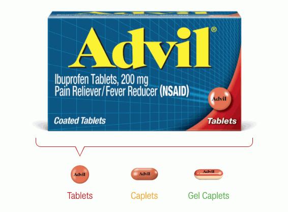 當心假消息!熱門止痛藥Advil意外成了疫情下的謠言攻擊目標