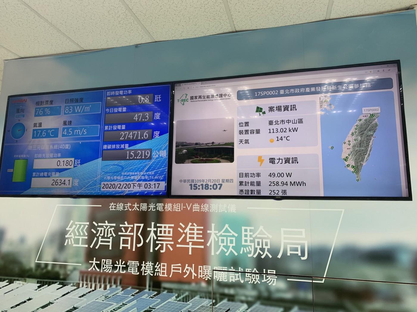 專訪:綠電憑證交易平台將上路,台灣綠電制度為何跟Google大有關係?