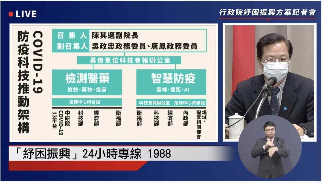 台灣科技防疫接20國訂單!2張表看快篩檢測、新藥、疫苗階段成果有哪些?