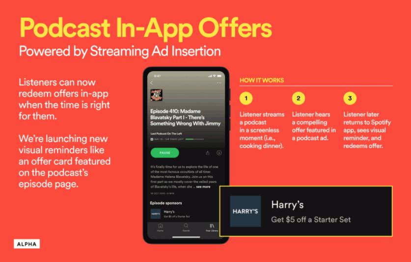 向Podcast廣告主招手,Spotify開發新功能:自動輸入優惠碼