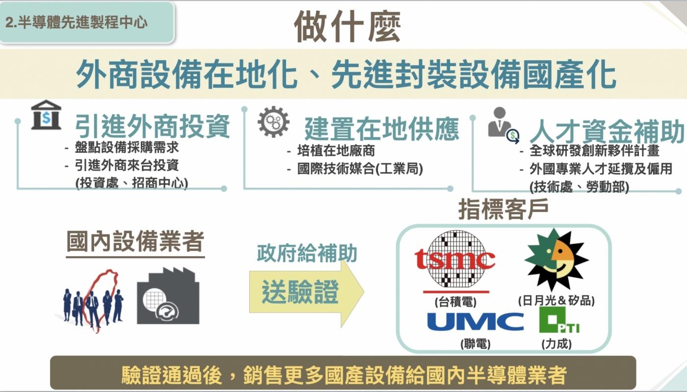 半導體產值喊2030年衝5兆,台灣政府要怎麼做?