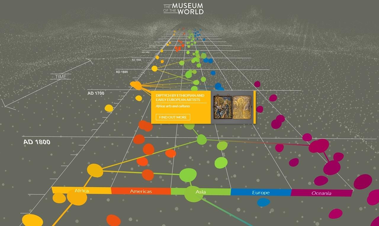 美術館與博物館因疫情關門、走上雲端,展覽數位化如何還原現場體驗的溫度?