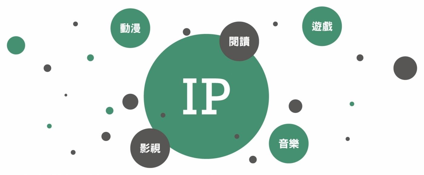 打造臺灣IP長尾效應, 競逐國際市場