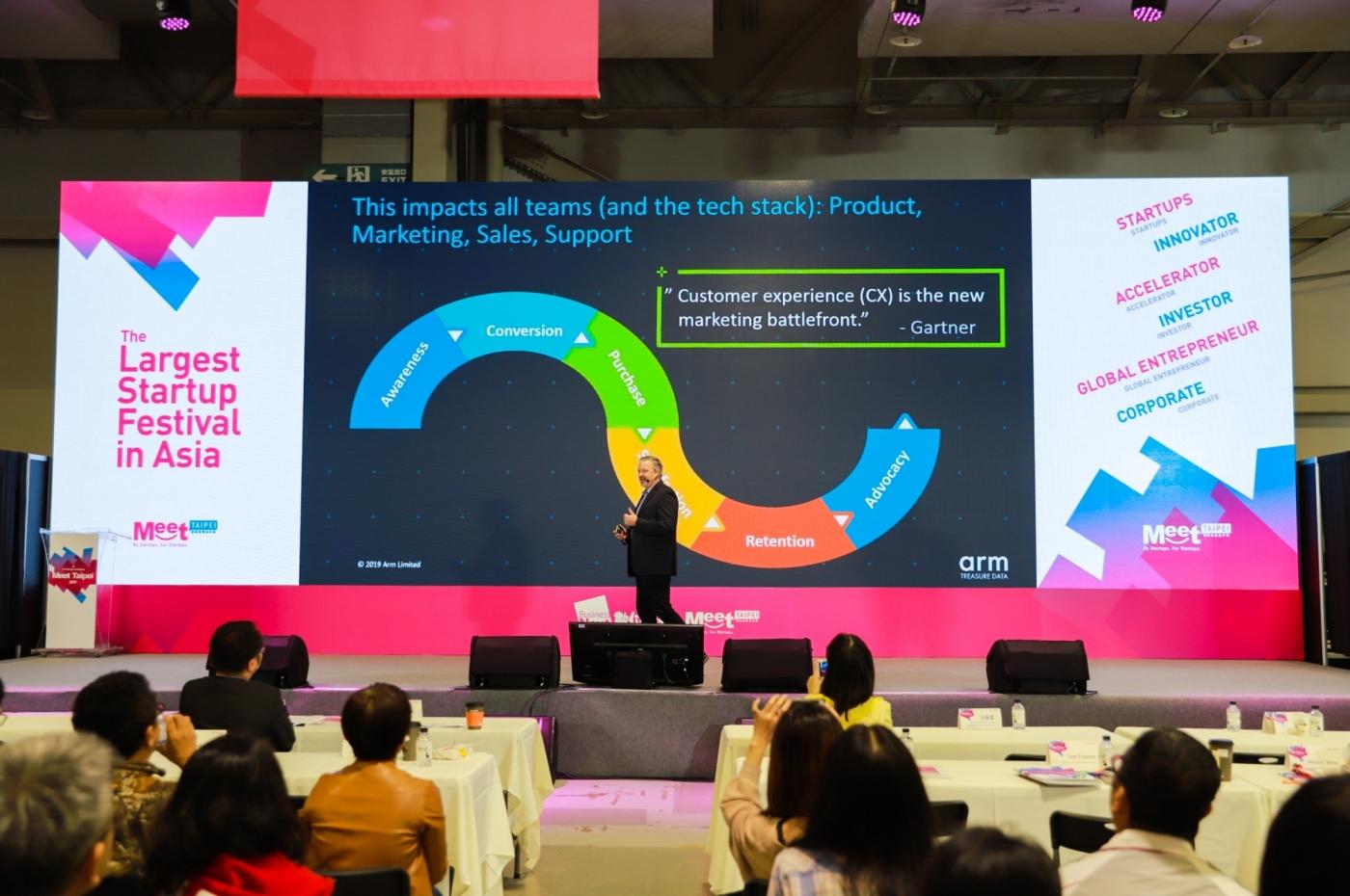 國際加速器、大型企業、技術型新創,如何面對新常態下的數位轉型挑戰?